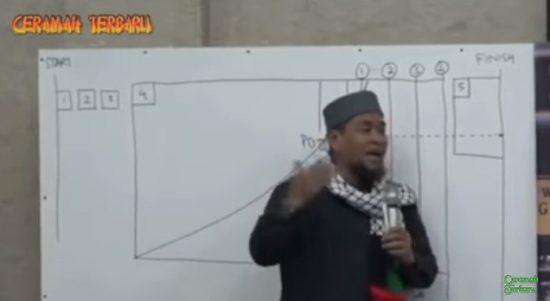 Penjelasan Perang Al-Malhamah Kubra (Armageddon) oleh Ustadz Zulkifli M. Ali Lc. MA